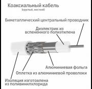 Коаксіальний кабель (TV) Dialan RG-6 біметал Кременчук