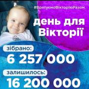 ДЕНЬ ВІКТОРІЇ Львів