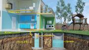 Автономна каналізація SEALIFE очисні споруди Київ